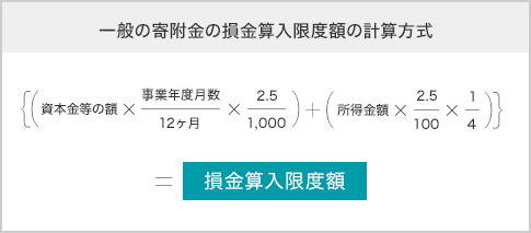 一般の寄附金の損金算入限度額の計算方式